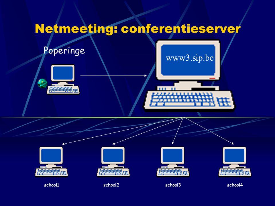 Netmeeting: conferentieserver www3.sip.be school1school2school3school4 Poperinge