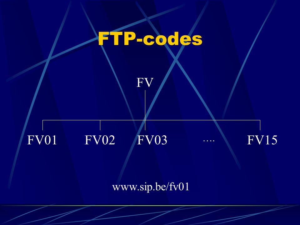 FTP-codes FV FV01FV02FV03FV15 …. www.sip.be/fv01