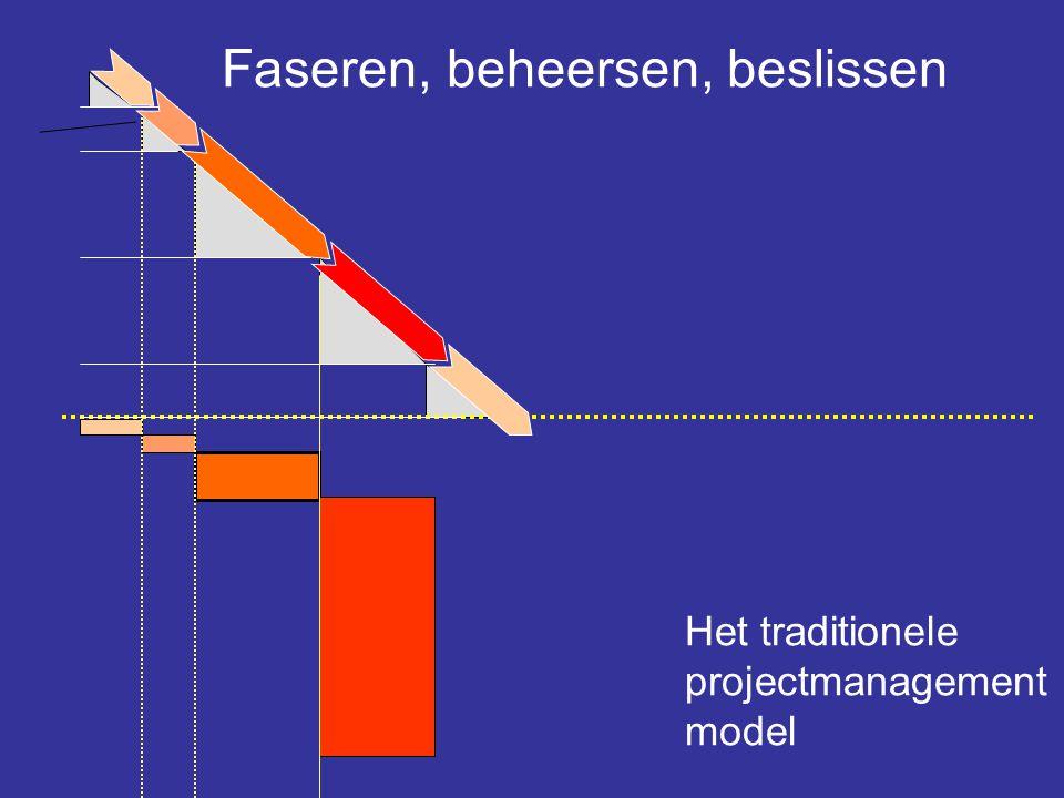 Faseren, beheersen, beslissen Het traditionele projectmanagement model