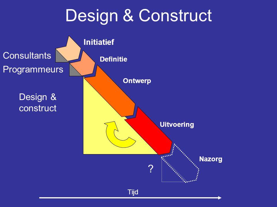 Design & Construct Tijd Initiatief Definitie Ontwerp Uitvoering Nazorg Consultants Programmeurs Ontwerpers Bouwers ? Design & construct