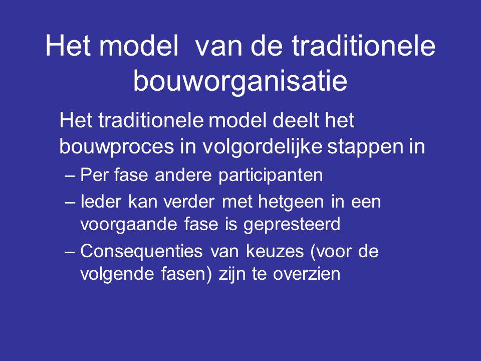 Het model van de traditionele bouworganisatie Het traditionele model deelt het bouwproces in volgordelijke stappen in –Per fase andere participanten –
