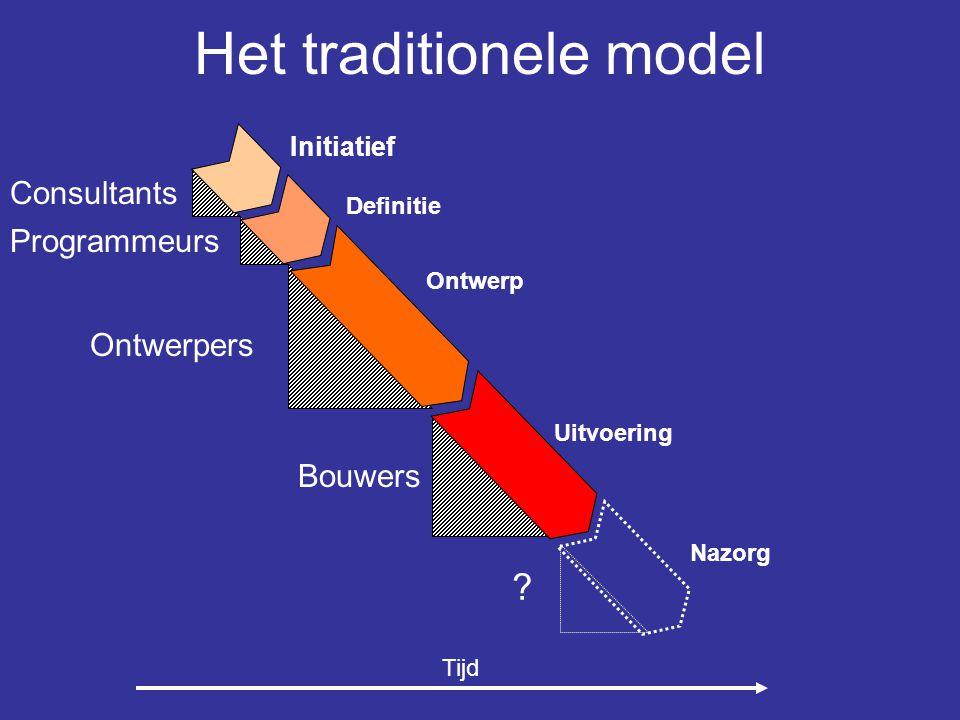 Het traditionele model Tijd Initiatief Definitie Ontwerp Uitvoering Nazorg Consultants Programmeurs Ontwerpers Bouwers ?
