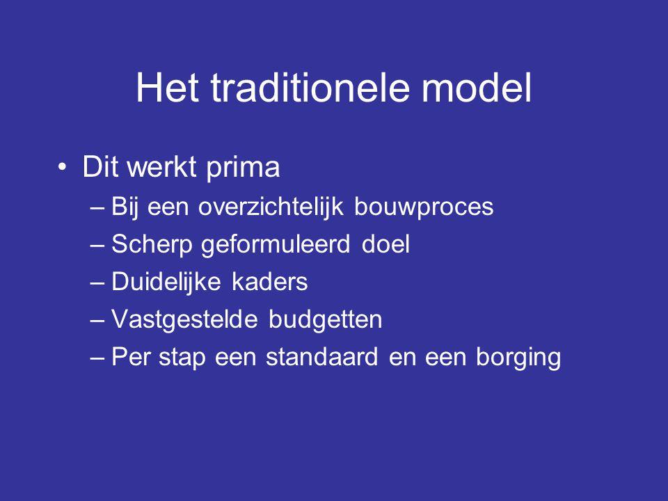 Het traditionele model •Dit werkt prima –Bij een overzichtelijk bouwproces –Scherp geformuleerd doel –Duidelijke kaders –Vastgestelde budgetten –Per s