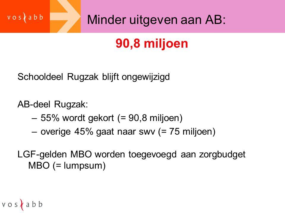 Minder uitgeven aan AB: 90,8 miljoen Schooldeel Rugzak blijft ongewijzigd AB-deel Rugzak: –55% wordt gekort (= 90,8 miljoen) –overige 45% gaat naar sw