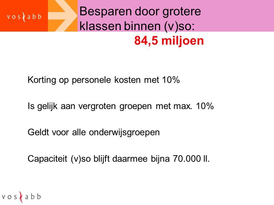 Besparen door grotere klassen binnen (v)so: 84,5 miljoen Korting op personele kosten met 10% Is gelijk aan vergroten groepen met max. 10% Geldt voor a