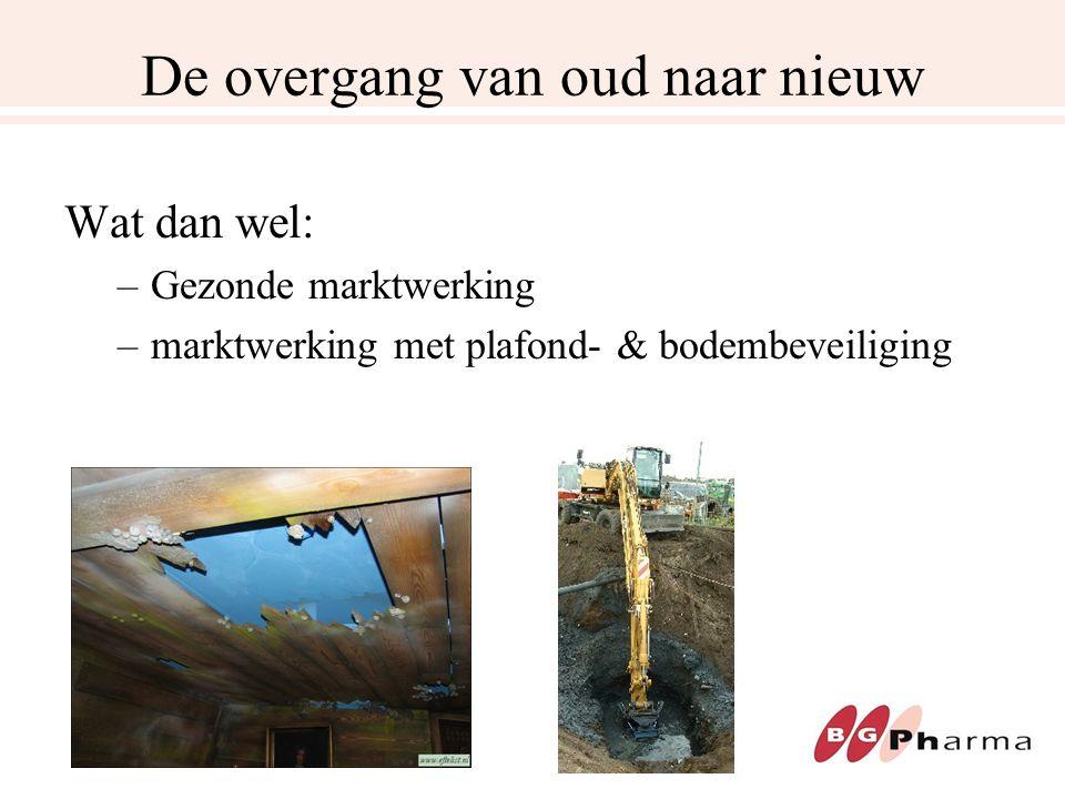 De overgang van oud naar nieuw Wat dan wel: –Gezonde marktwerking –marktwerking met plafond- & bodembeveiliging