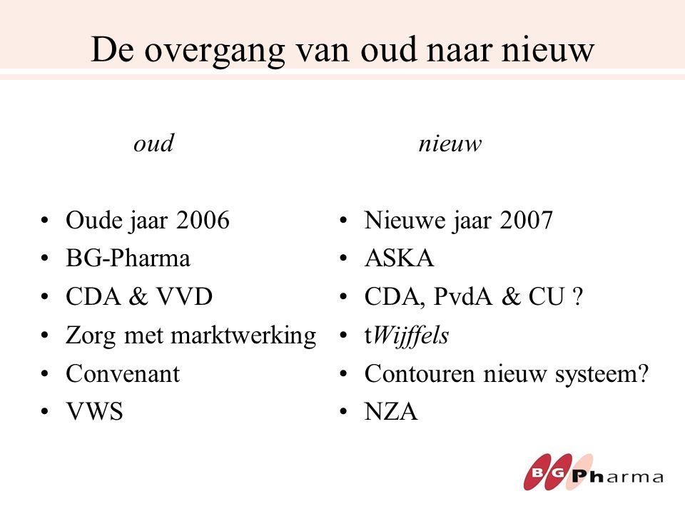 De overgang van oud naar nieuw oud •Oude jaar 2006 •BG-Pharma •CDA & VVD •Zorg met marktwerking •Convenant •VWS nieuw •Nieuwe jaar 2007 •ASKA •CDA, PvdA & CU .