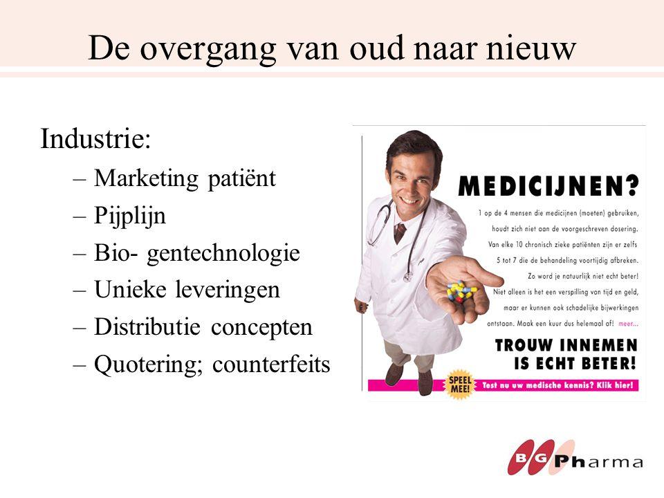 De overgang van oud naar nieuw Industrie: –Marketing patiënt –Pijplijn –Bio- gentechnologie –Unieke leveringen –Distributie concepten –Quotering; counterfeits