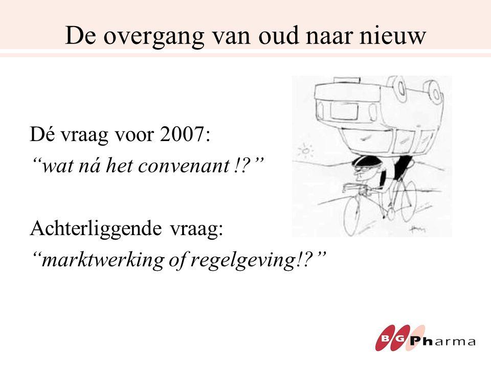 De overgang van oud naar nieuw Dé vraag voor 2007: wat ná het convenant ! Achterliggende vraag: marktwerking of regelgeving!