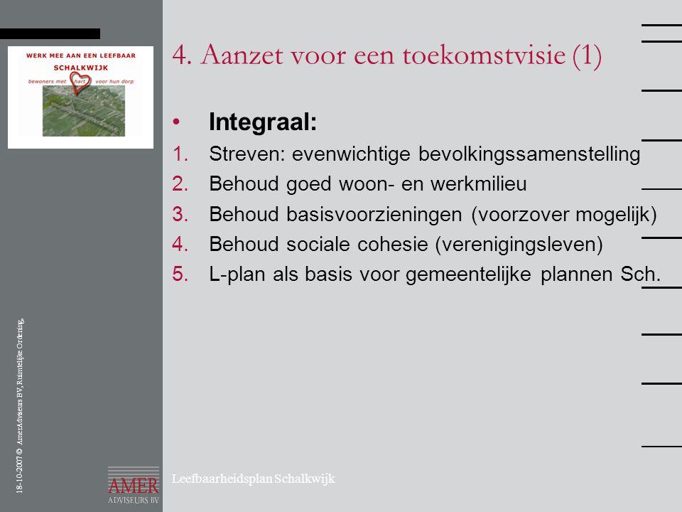 18-10-2007 © AmerAdviseurs BV, Ruimtelijke Ordening, Leefbaarheidsplan Schalkwijk 4. Aanzet voor een toekomstvisie (1) •Integraal: 1.Streven: evenwich