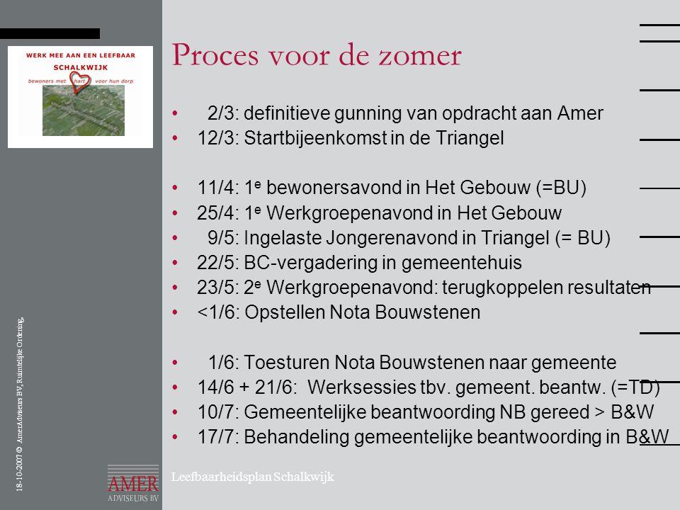 18-10-2007 © AmerAdviseurs BV, Ruimtelijke Ordening, Leefbaarheidsplan Schalkwijk Proces voor de zomer • 2/3: definitieve gunning van opdracht aan Ame