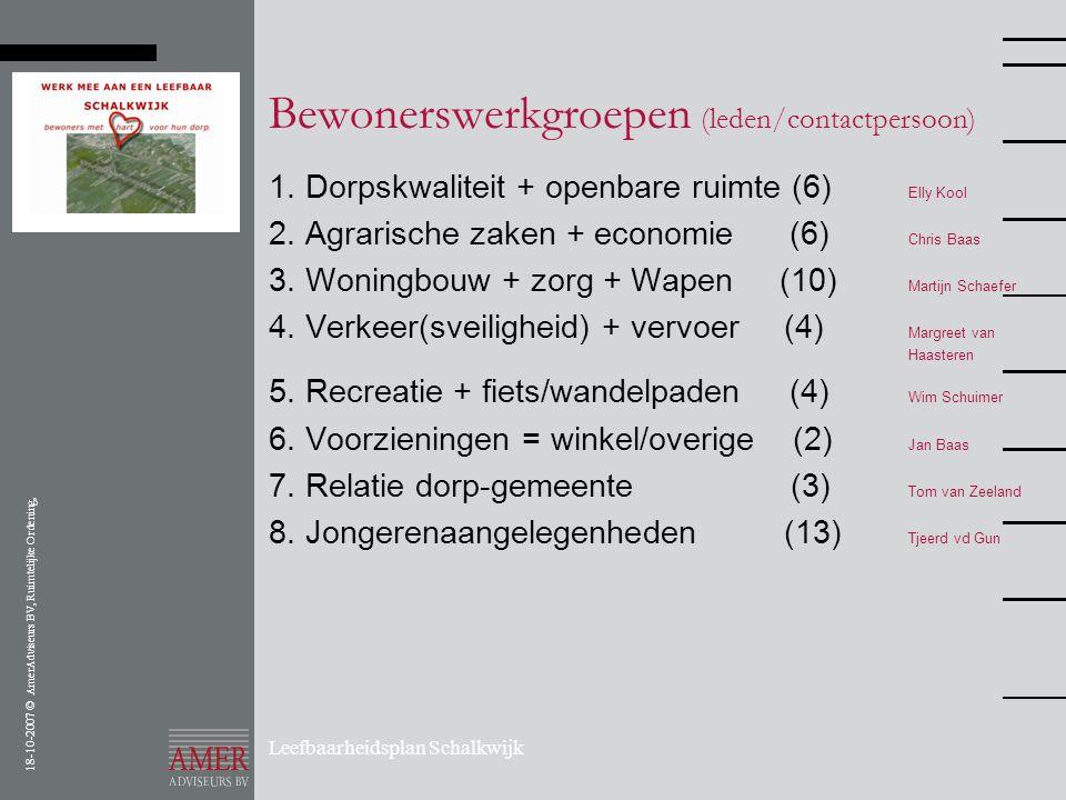 18-10-2007 © AmerAdviseurs BV, Ruimtelijke Ordening, Leefbaarheidsplan Schalkwijk Bewonerswerkgroepen (leden/contactpersoon) 1. Dorpskwaliteit + openb
