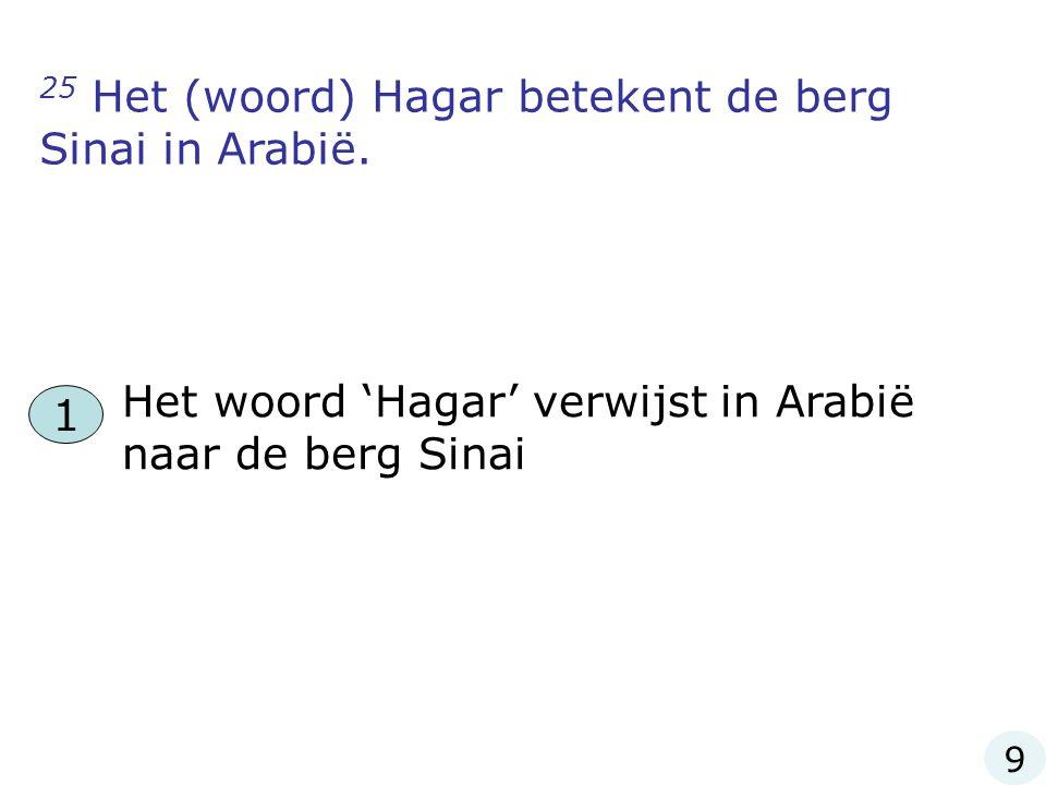 25 Het (woord) Hagar betekent de berg Sinai in Arabië.