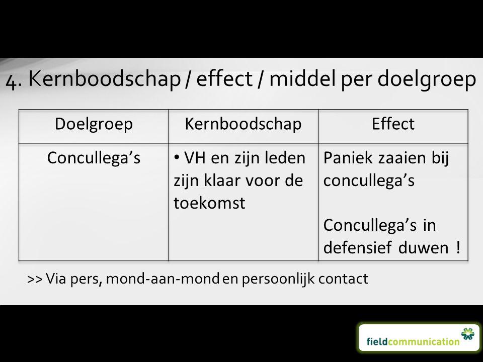 >> Via pers, mond-aan-mond en persoonlijk contact 4. Kernboodschap / effect / middel per doelgroep