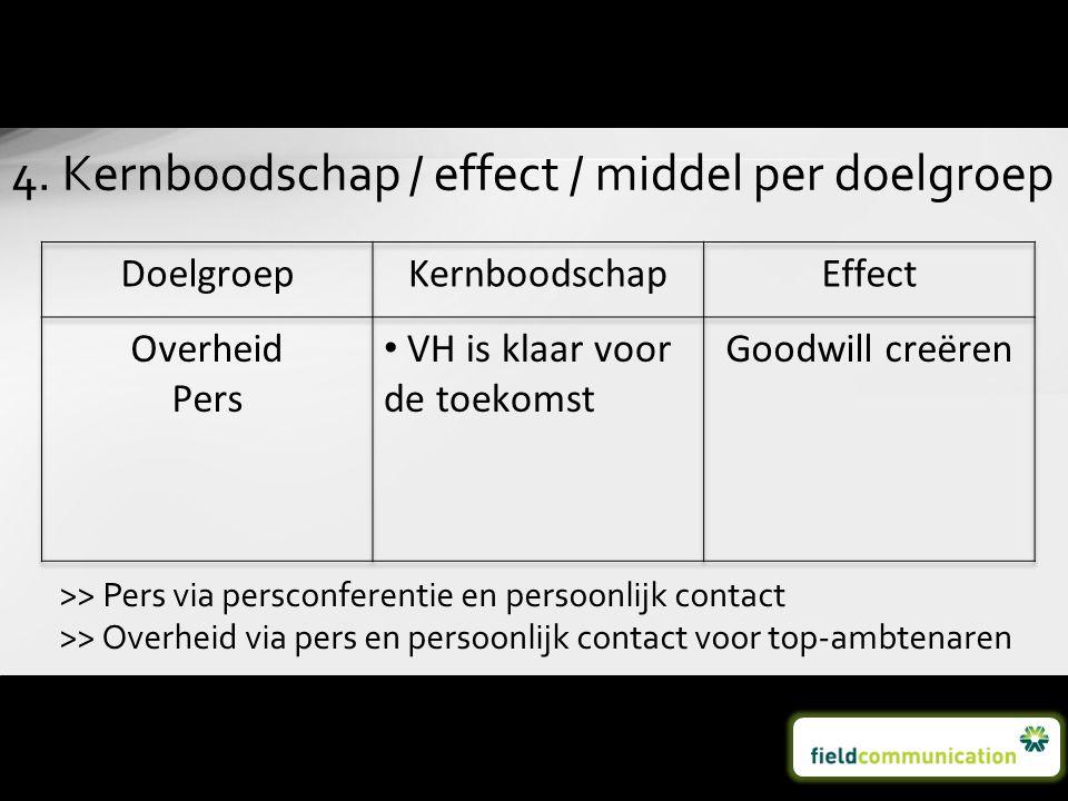 >> Pers via persconferentie en persoonlijk contact >> Overheid via pers en persoonlijk contact voor top-ambtenaren 4. Kernboodschap / effect / middel