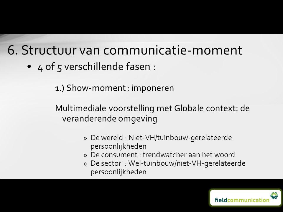 •4 of 5 verschillende fasen : 1.) Show-moment : imponeren Multimediale voorstelling met Globale context: de veranderende omgeving »De wereld : Niet-VH