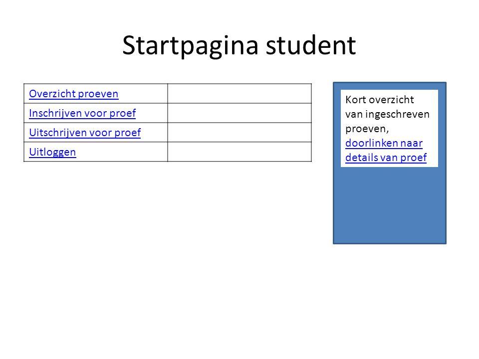 Startpagina student Overzicht proeven Inschrijven voor proef Uitschrijven voor proef Uitloggen Kort overzicht van ingeschreven proeven, doorlinken naar details van proef doorlinken naar details van proef