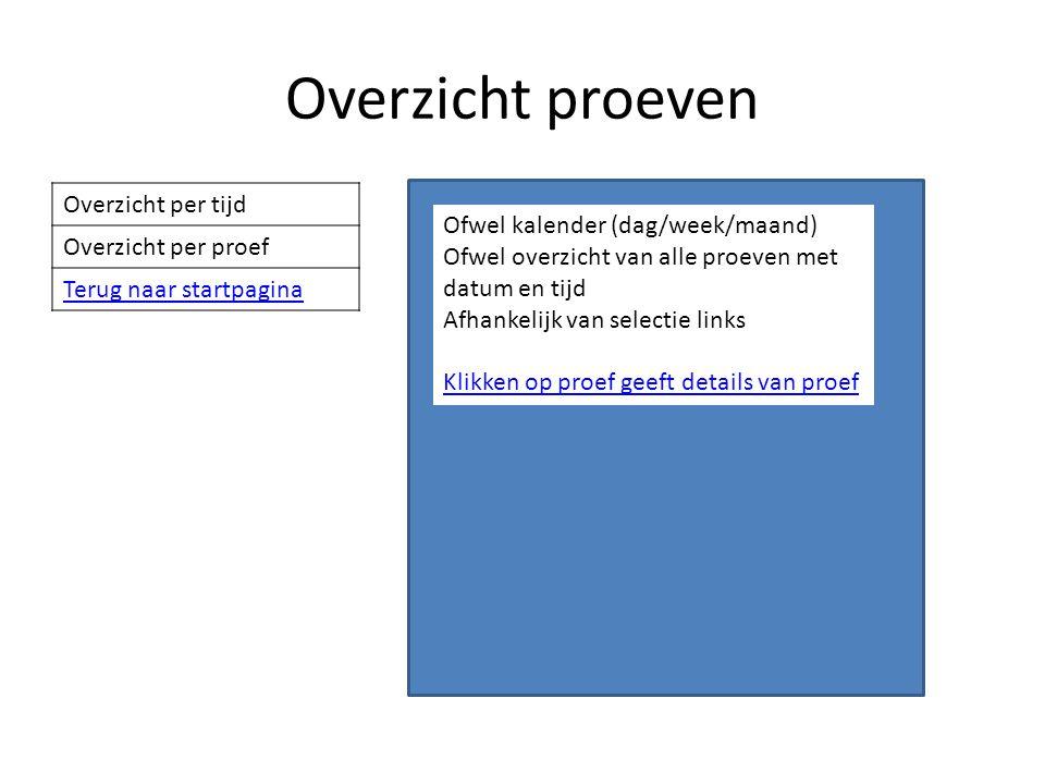 Beheer proeven ProevenlijstDetails van proef: (aanpasbaar) Raster 'mogelijk/verplicht per klas' Aantal beschikbaar Duurtijd (indien individueel aanpasbaar noodzakelijk?) .