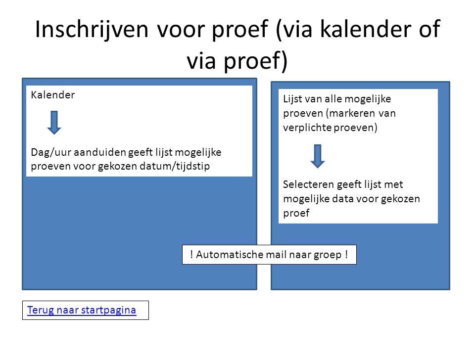 Uitschrijven voor proef Schrijf uit voor geselecteerde proef (proeven?) .