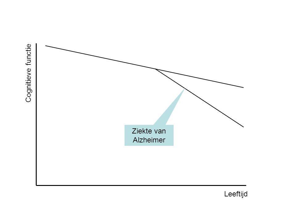 Leeftijd Cognitieve functie Ziekte van Alzheimer