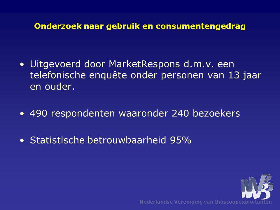 Nederlandse Vereniging van Bioscoopexploitanten Onderzoek naar gebruik en consumentengedrag •Uitgevoerd door MarketRespons d.m.v.