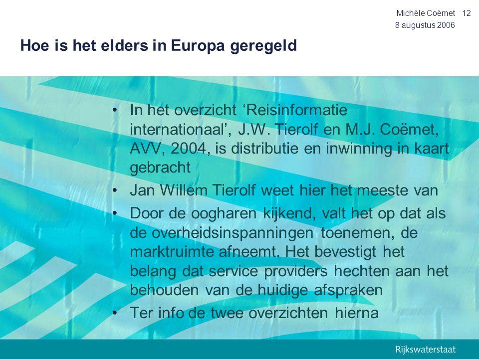8 augustus 2006 Michèle Coëmet12 Hoe is het elders in Europa geregeld •In het overzicht 'Reisinformatie internationaal', J.W. Tierolf en M.J. Coëmet,