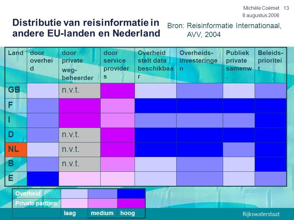 8 augustus 2006 Michèle Coëmet13 Distributie van reisinformatie in andere EU-landen en Nederland Landdoor overhei d door private weg- beheerder door s