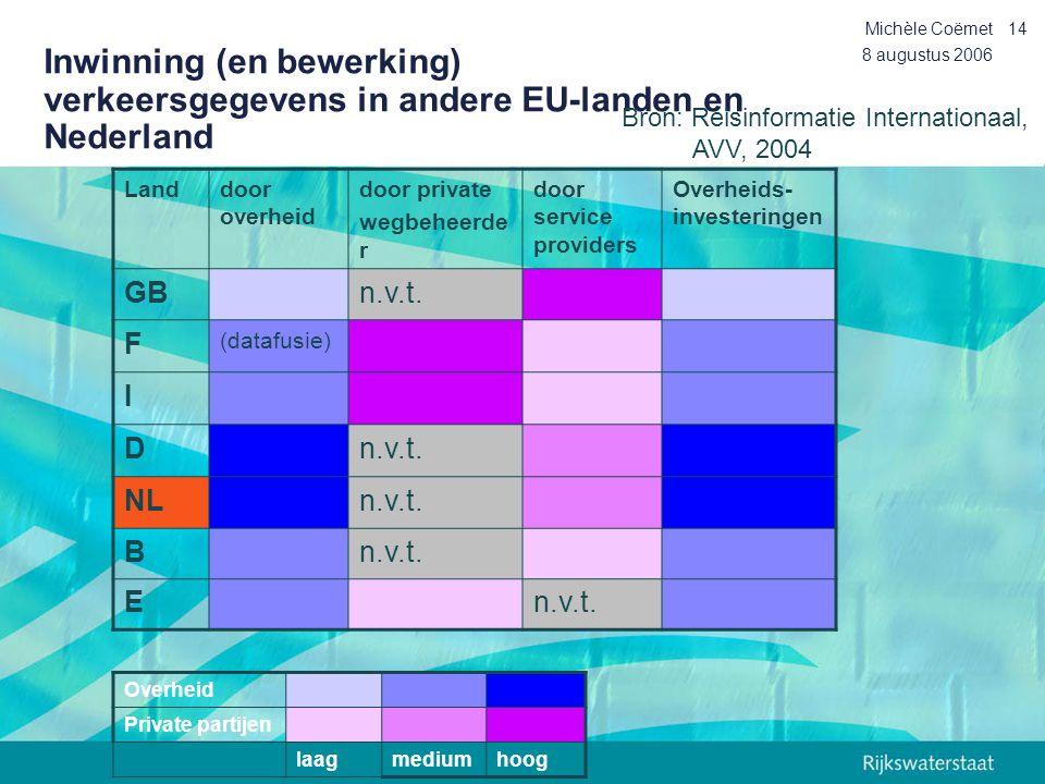 8 augustus 2006 Michèle Coëmet14 Inwinning (en bewerking) verkeersgegevens in andere EU-landen en Nederland Landdoor overheid door private wegbeheerde