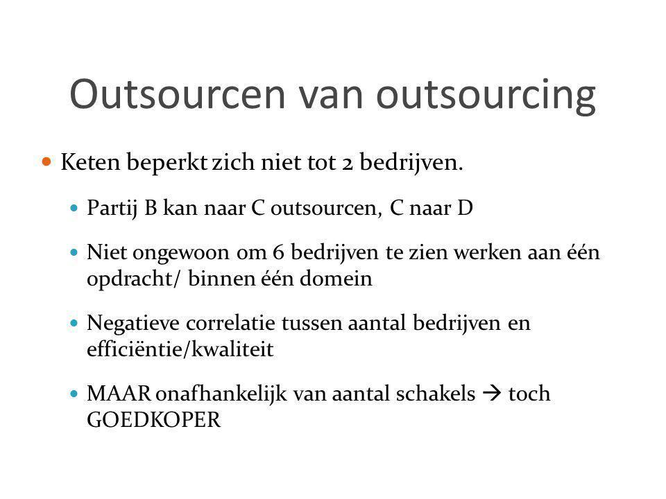 Outsourcen van outsourcing  Keten beperkt zich niet tot 2 bedrijven.  Partij B kan naar C outsourcen, C naar D  Niet ongewoon om 6 bedrijven te zie