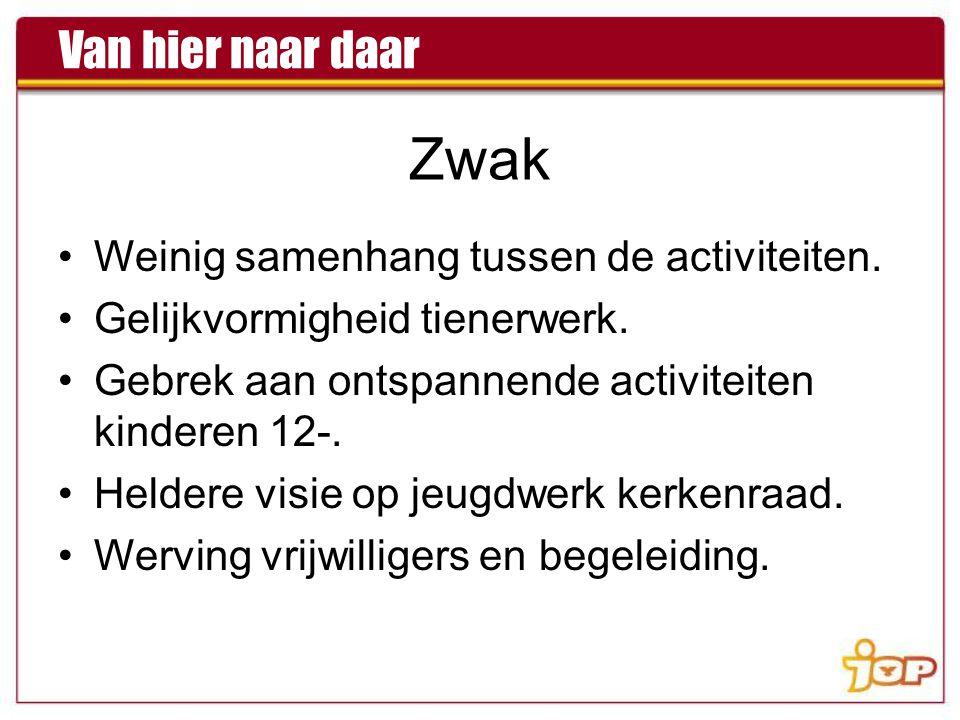 Zwak •Weinig samenhang tussen de activiteiten. •Gelijkvormigheid tienerwerk.