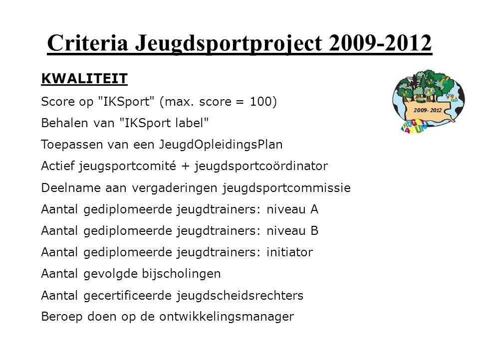 2009- 2012 Criteria Jeugdsportproject 2009-2012 KWALITEIT Score op IKSport (max.