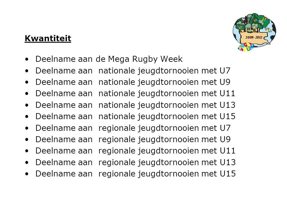 Kwantiteit •Deelname aan de Mega Rugby Week •Deelname aan nationale jeugdtornooien met U7 •Deelname aan nationale jeugdtornooien met U9 •Deelname aan nationale jeugdtornooien met U11 •Deelname aan nationale jeugdtornooien met U13 •Deelname aan nationale jeugdtornooien met U15 •Deelname aan regionale jeugdtornooien met U7 •Deelname aan regionale jeugdtornooien met U9 •Deelname aan regionale jeugdtornooien met U11 •Deelname aan regionale jeugdtornooien met U13 •Deelname aan regionale jeugdtornooien met U15 2009- 2012