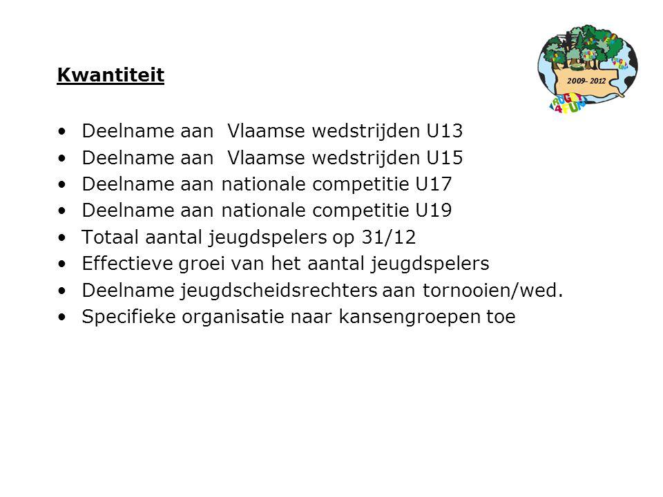 Kwantiteit •Deelname aan Vlaamse wedstrijden U13 •Deelname aan Vlaamse wedstrijden U15 •Deelname aan nationale competitie U17 •Deelname aan nationale competitie U19 •Totaal aantal jeugdspelers op 31/12 •Effectieve groei van het aantal jeugdspelers •Deelname jeugdscheidsrechters aan tornooien/wed.