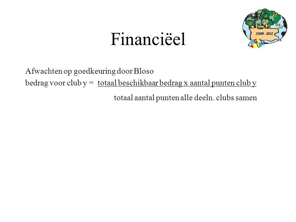 Financiëel Afwachten op goedkeuring door Bloso bedrag voor club y = totaal beschikbaar bedrag x aantal punten club y totaal aantal punten alle deeln.