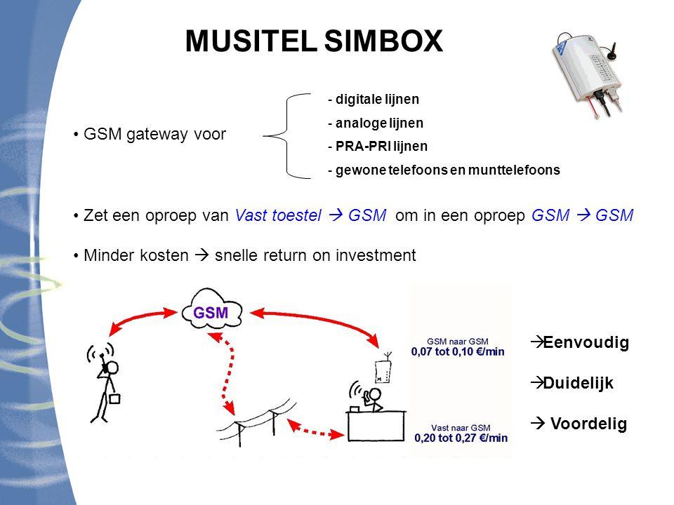 MUSITEL SIMBOX • GSM gateway voor • Zet een oproep van Vast toestel  GSM om in een oproep GSM  GSM • Minder kosten  snelle return on investment - digitale lijnen - analoge lijnen - PRA-PRI lijnen - gewone telefoons en munttelefoons  Eenvoudig  Duidelijk  Voordelig