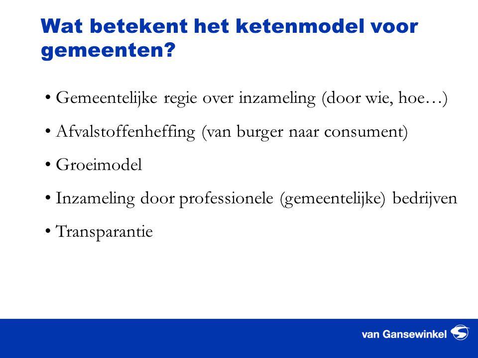 Wat betekent het ketenmodel voor gemeenten? • Gemeentelijke regie over inzameling (door wie, hoe…) • Afvalstoffenheffing (van burger naar consument) •