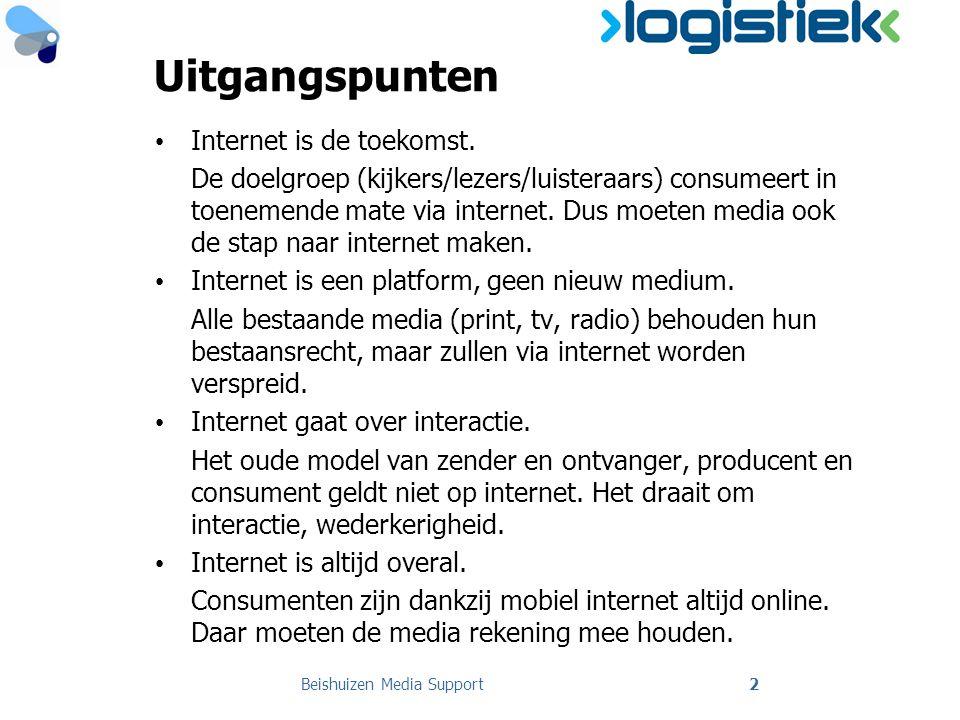 Uitgangspunten • Internet is de toekomst.