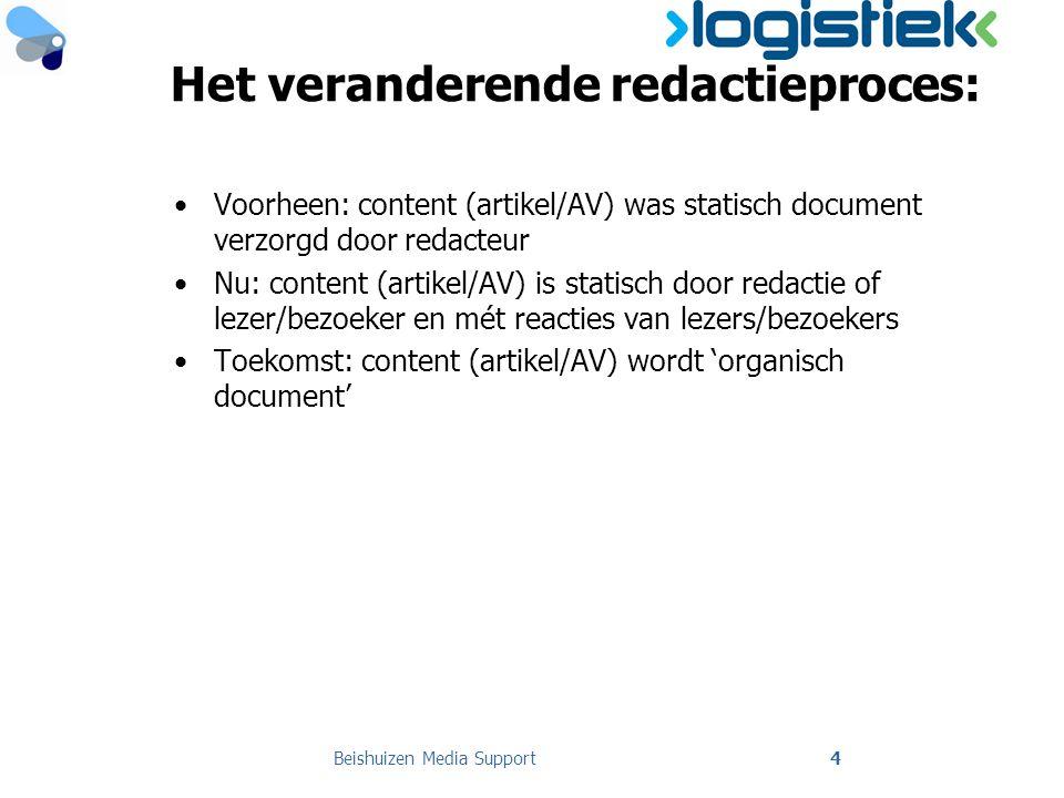 Het veranderende redactieproces: •Voorheen: content (artikel/AV) was statisch document verzorgd door redacteur •Nu: content (artikel/AV) is statisch door redactie of lezer/bezoeker en mét reacties van lezers/bezoekers •Toekomst: content (artikel/AV) wordt 'organisch document' Beishuizen Media Support4