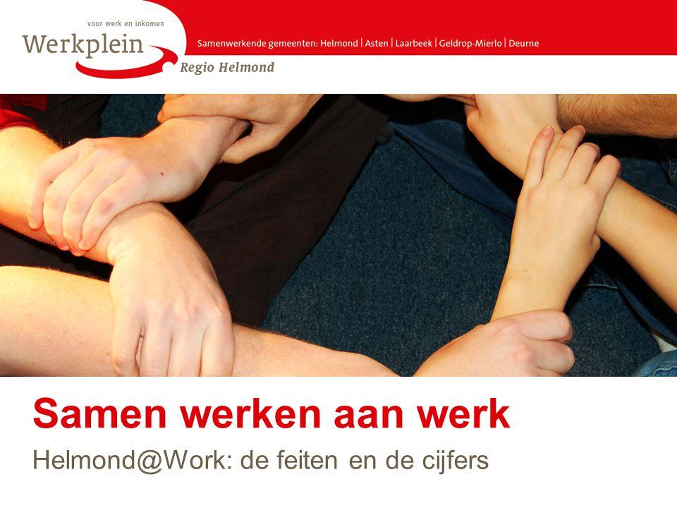 Samen werken aan werk Helmond@Work: de feiten en de cijfers