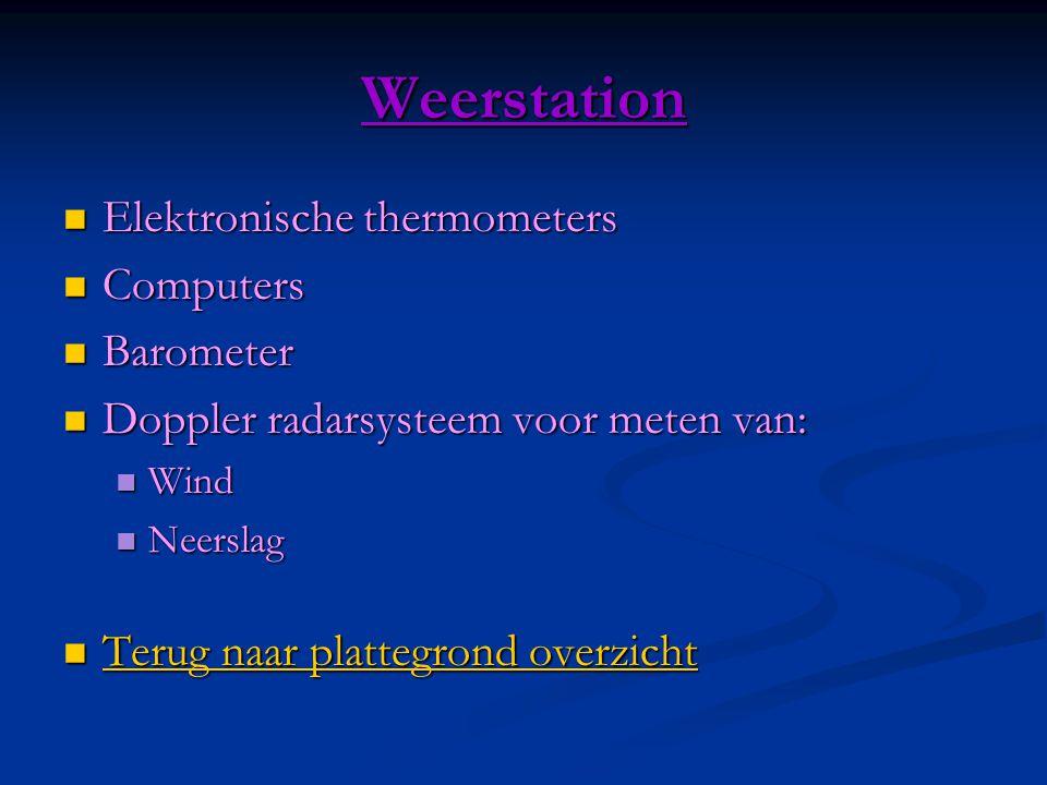 Weerstation  Elektronische thermometers  Computers  Barometer  Doppler radarsysteem voor meten van:  Wind  Neerslag  Terug naar plattegrond overzicht Terug naar plattegrond overzicht Terug naar plattegrond overzicht
