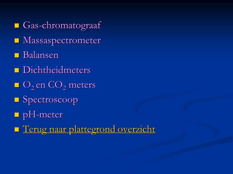  Gas-chromatograaf  Massaspectrometer  Balansen  Dichtheidmeters  O 2 en CO 2 meters  Spectroscoop  pH-meter  Terug naar plattegrond overzicht Terug naar plattegrond overzicht Terug naar plattegrond overzicht