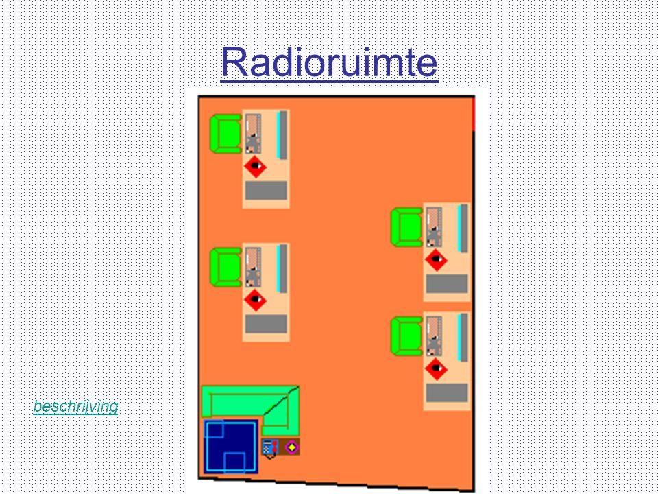 Radioruimte beschrijving