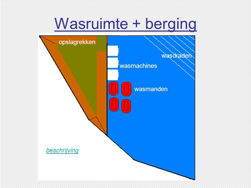 Wasruimte + berging wasdraden wasmanden wasmachines opslagrekken beschrijving
