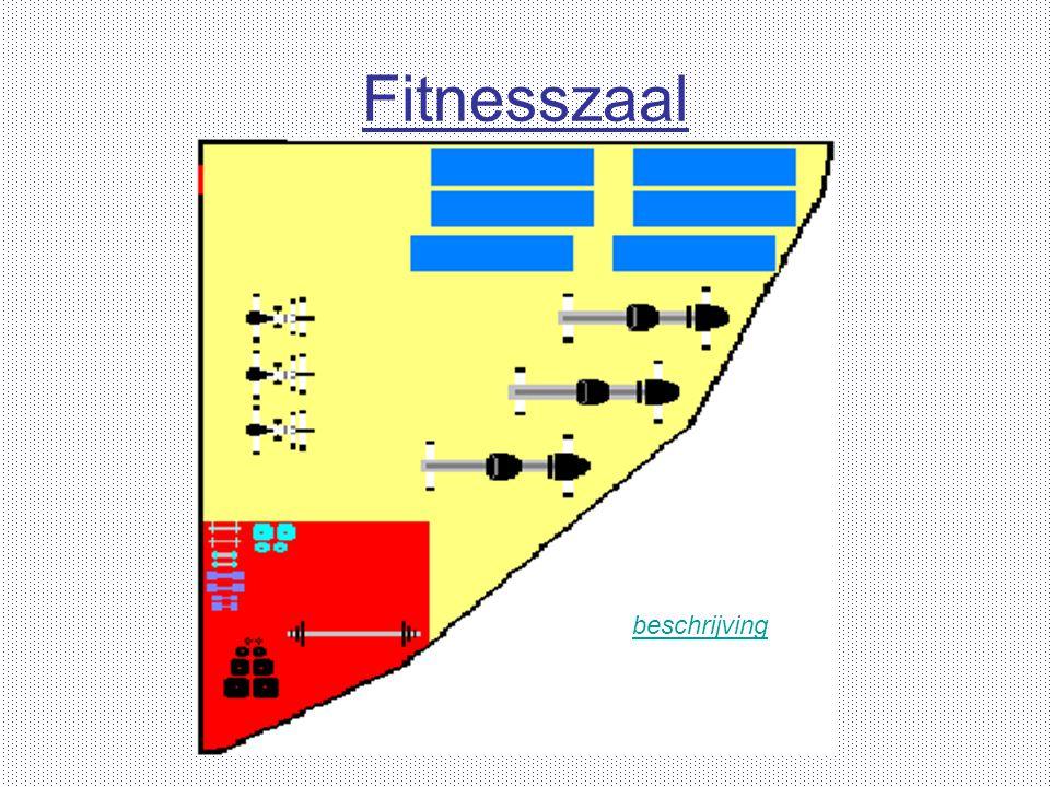 Fitnesszaal beschrijving