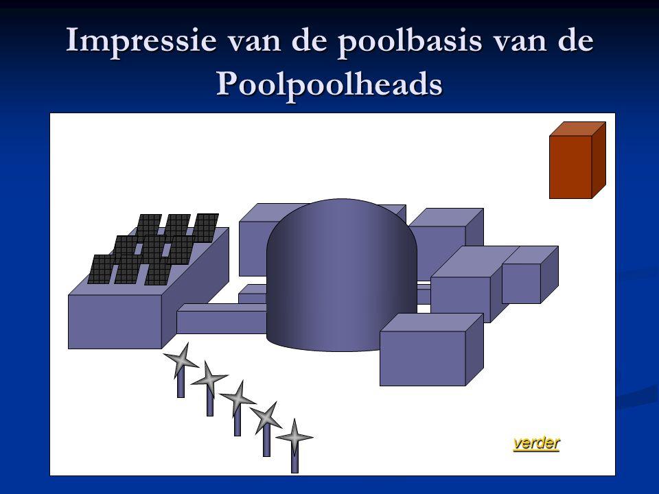 Impressie van de poolbasis van de Poolpoolheads verder
