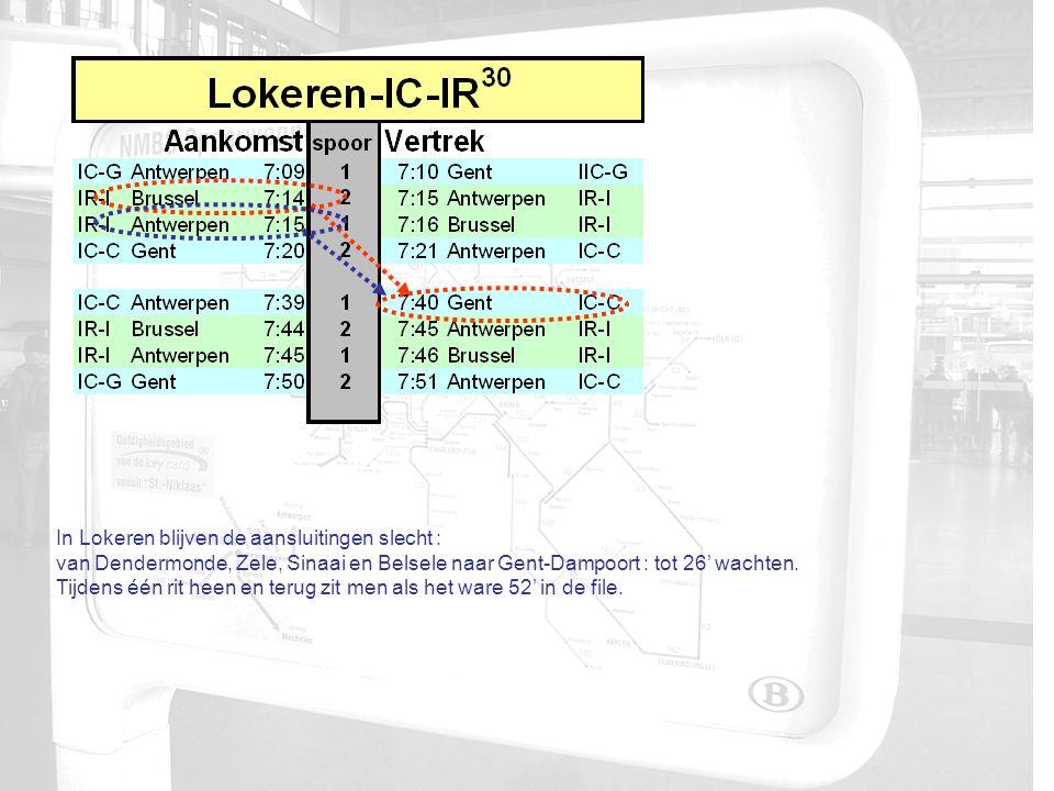 In Lokeren blijven de aansluitingen slecht : van Dendermonde, Zele, Sinaai en Belsele naar Gent-Dampoort : tot 26' wachten.