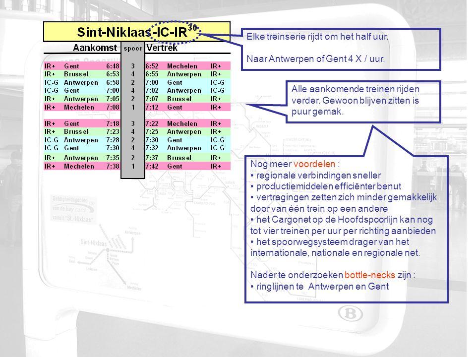 Elke treinserie rijdt om het half uur. Naar Antwerpen of Gent 4 X / uur.