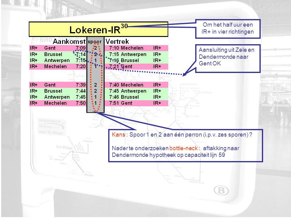 Om het half uur een IR+ in vier richtingen Aansluiting uit Zele en Dendermonde naar Gent OK Kans : Spoor 1 en 2 aan één perron (i.p.v.
