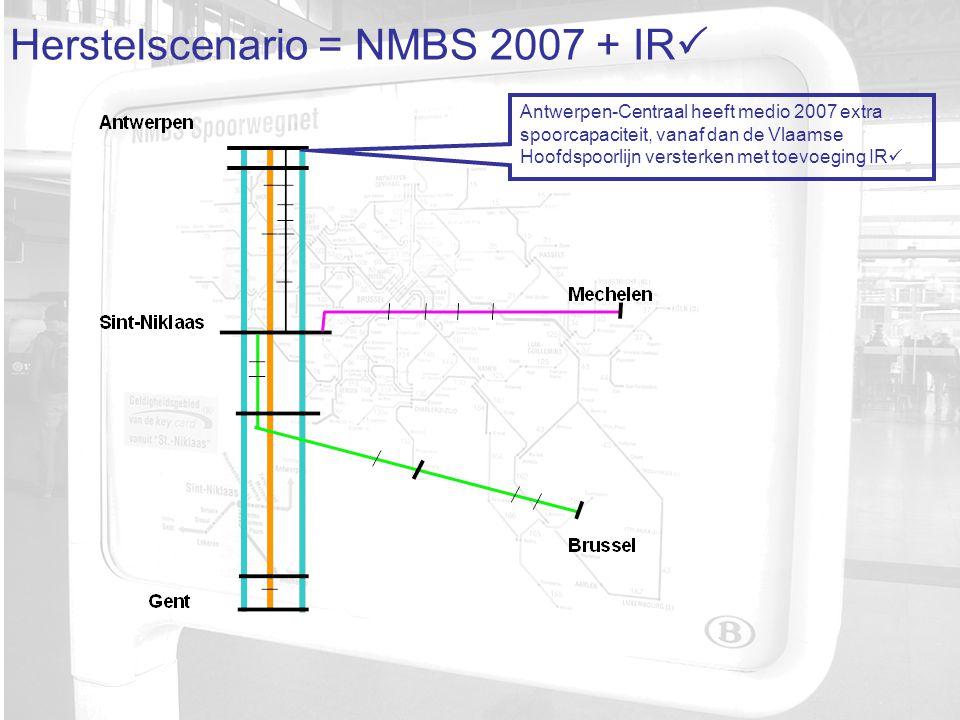 Herstelscenario = NMBS 2007 + IR  Antwerpen-Centraal heeft medio 2007 extra spoorcapaciteit, vanaf dan de Vlaamse Hoofdspoorlijn versterken met toevoeging IR 