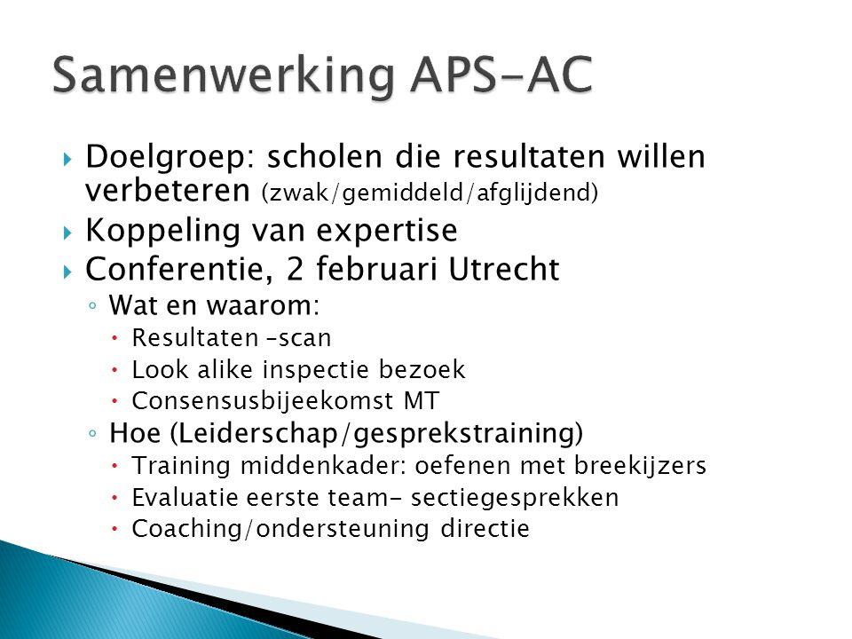  Doelgroep: scholen die resultaten willen verbeteren (zwak/gemiddeld/afglijdend)  Koppeling van expertise  Conferentie, 2 februari Utrecht ◦ Wat en